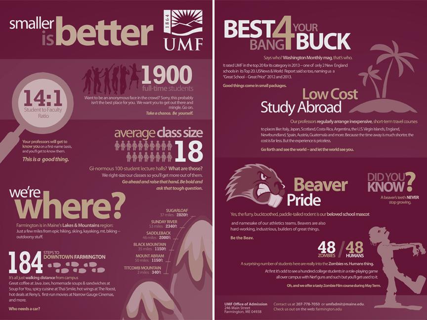 UMF - Infographic