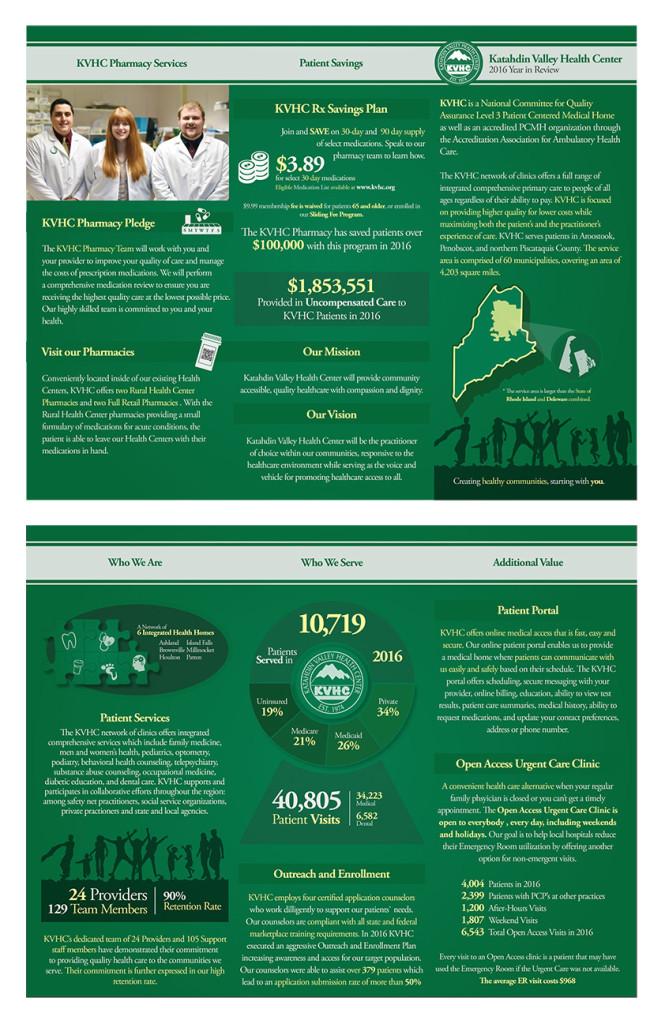 KVHC Brochure